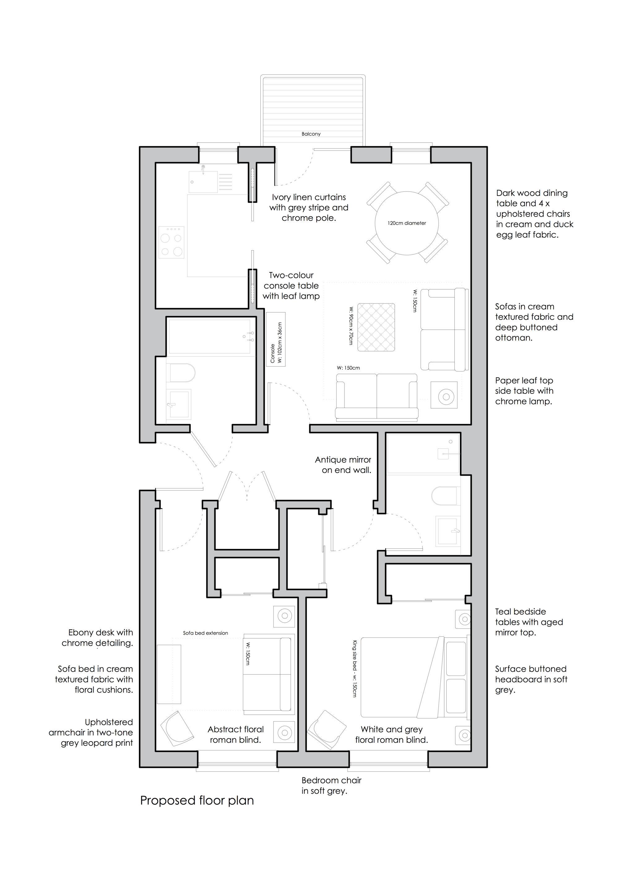 E-Design plan